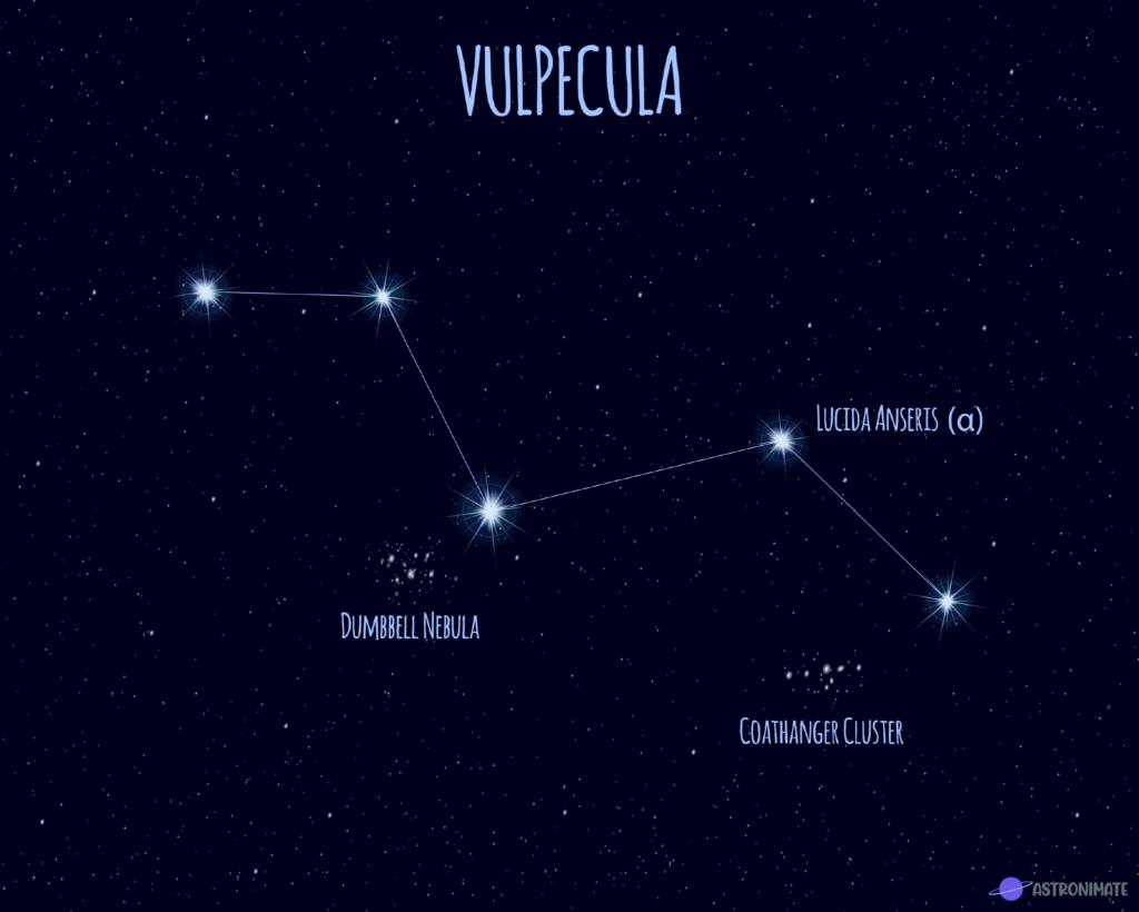 Vulpecula star constellation.
